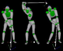Golf--full-body-swing